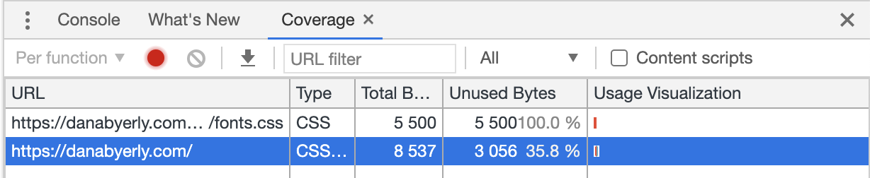 Chrome Dev Tools Coverage showing how much unused CSS is present.